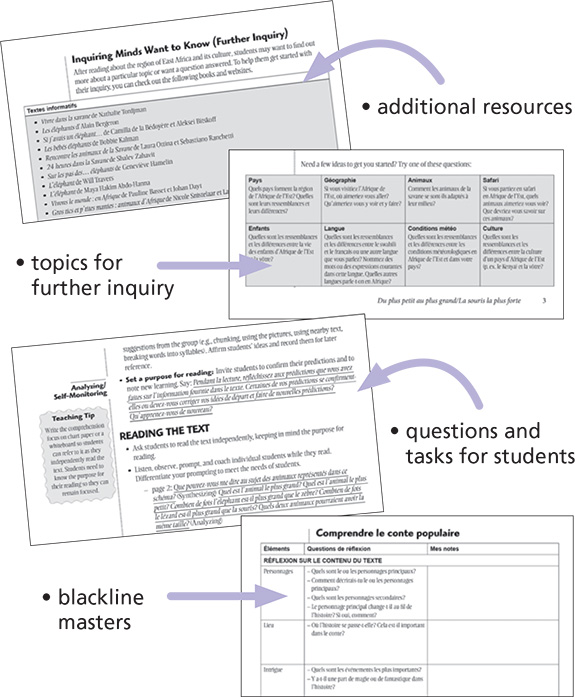 additional resources, topics for further inquiry, questions and tasks for students, blackline masters