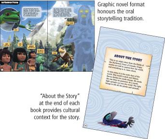 Graphic Novel Format